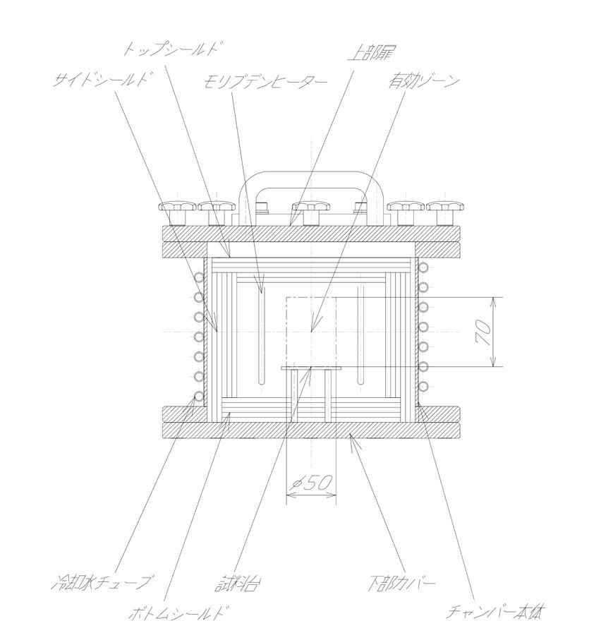 ACA-050ST内部構造