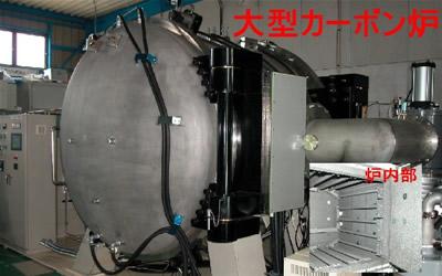 ACF 大型真空雰囲気炉 電気炉 / 真空雰囲気炉 / ACA 小型高温高真空炉